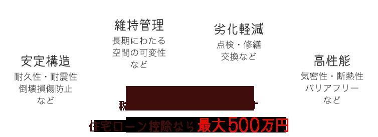 cyouki-image